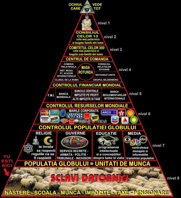http://bucovinaprofunda.files.wordpress.com/2012/10/piramidaputerii1.jpg?w=738&h=807